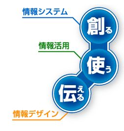 【資格・検定】情報検定(J検)