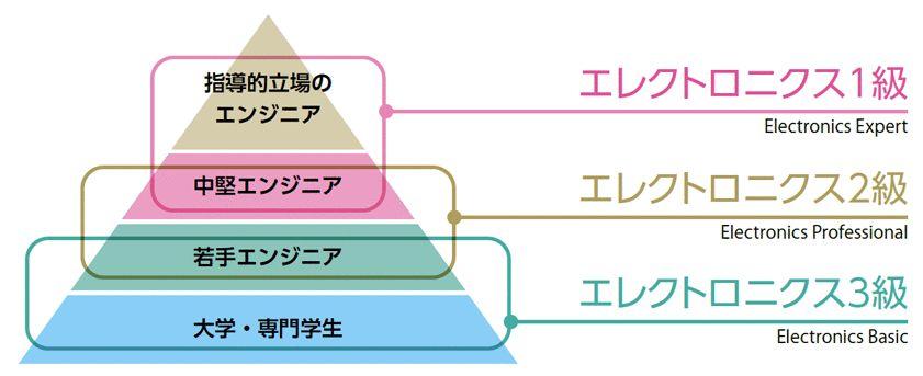 handoutai-shiryou1