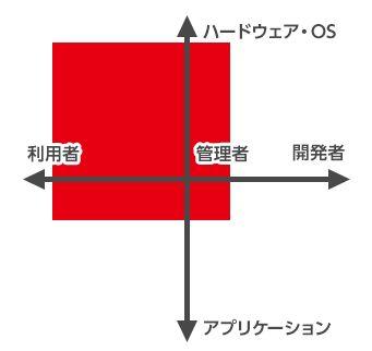 pc-seibishi-shiryou1
