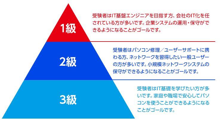 pc-seibishi-shiryou2