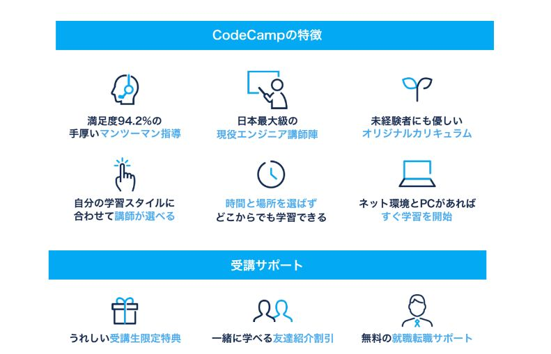 CodeCamp資料画像