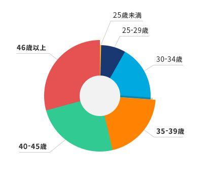 JACリクルートメント資料2
