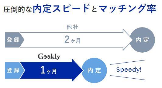 geekly資料3