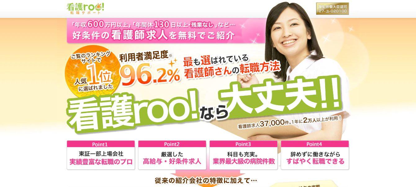 kango-roo-ranking1